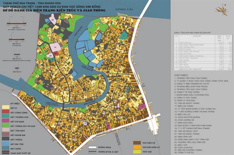 Quy hoạch khu dân cư khu vực sông Kim Bồng